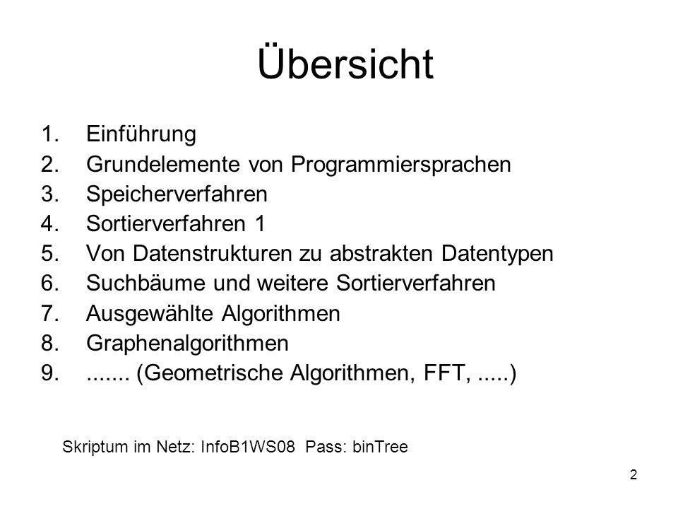 Übersicht Einführung Grundelemente von Programmiersprachen