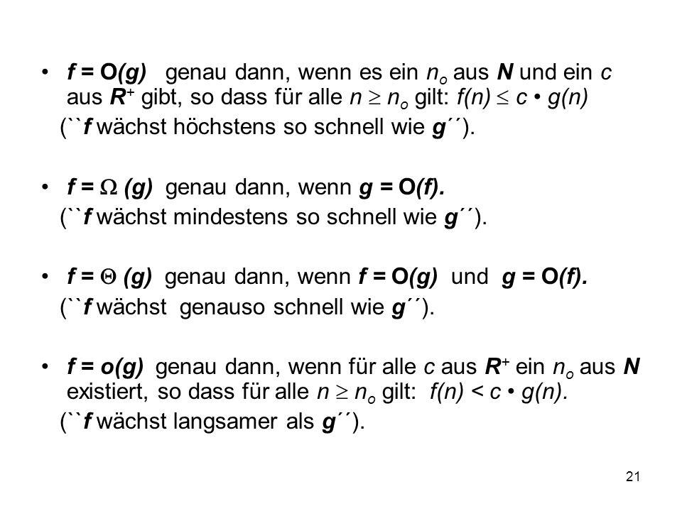 f = O(g) genau dann, wenn es ein no aus N und ein c aus R+ gibt, so dass für alle n  no gilt: f(n)  c • g(n)
