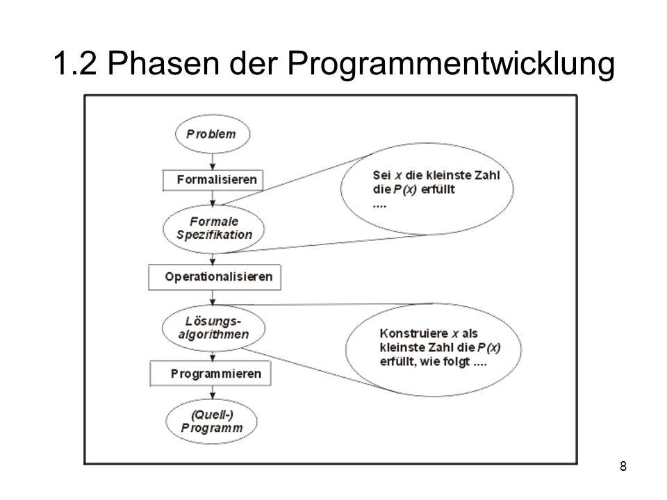 1.2 Phasen der Programmentwicklung