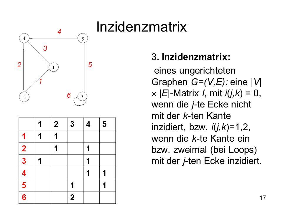 Inzidenzmatrix 3. Inzidenzmatrix: