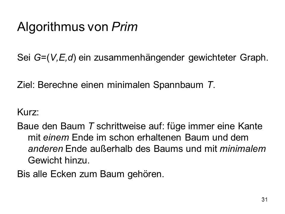 Algorithmus von Prim Sei G=(V,E,d) ein zusammenhängender gewichteter Graph. Ziel: Berechne einen minimalen Spannbaum T.