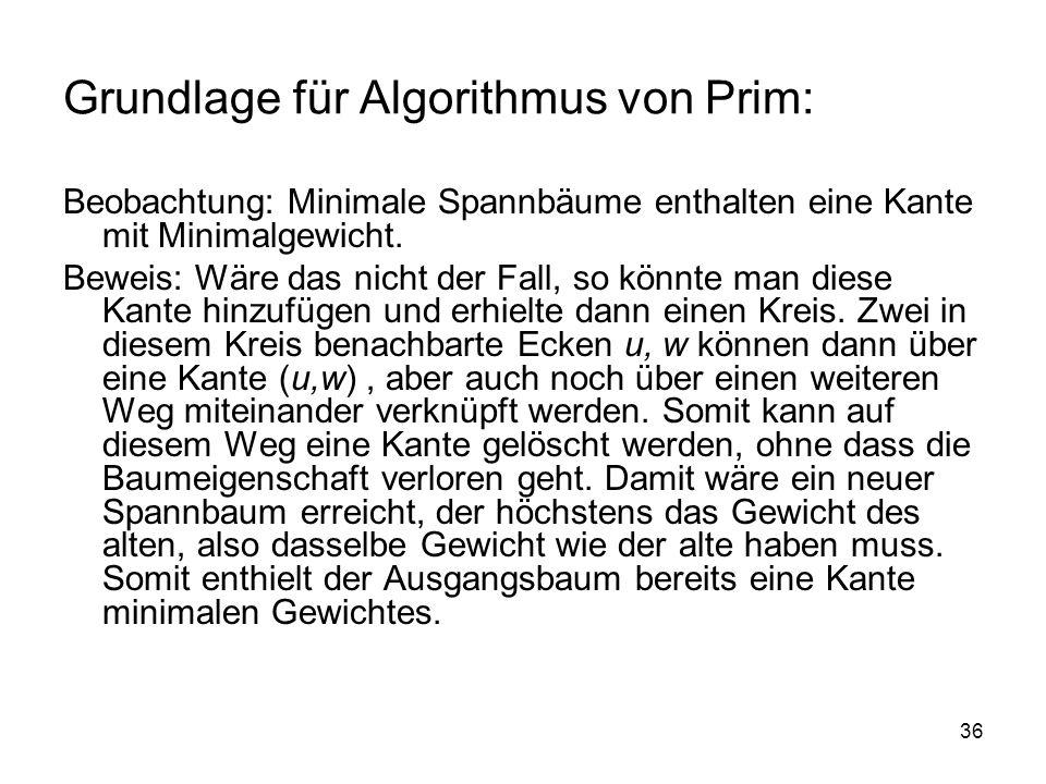 Grundlage für Algorithmus von Prim: