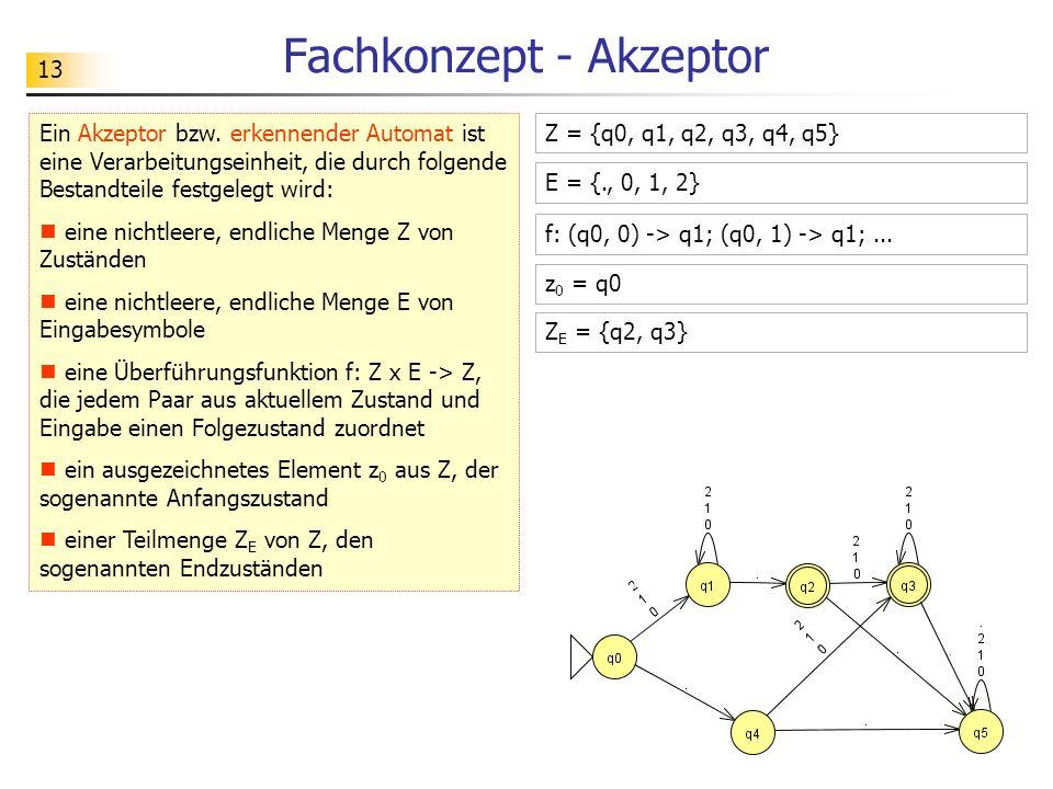 Fachkonzept - Akzeptor