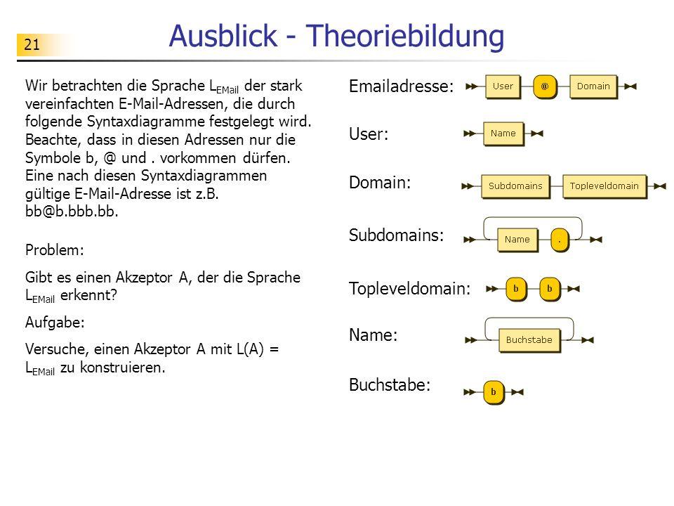 Ausblick - Theoriebildung