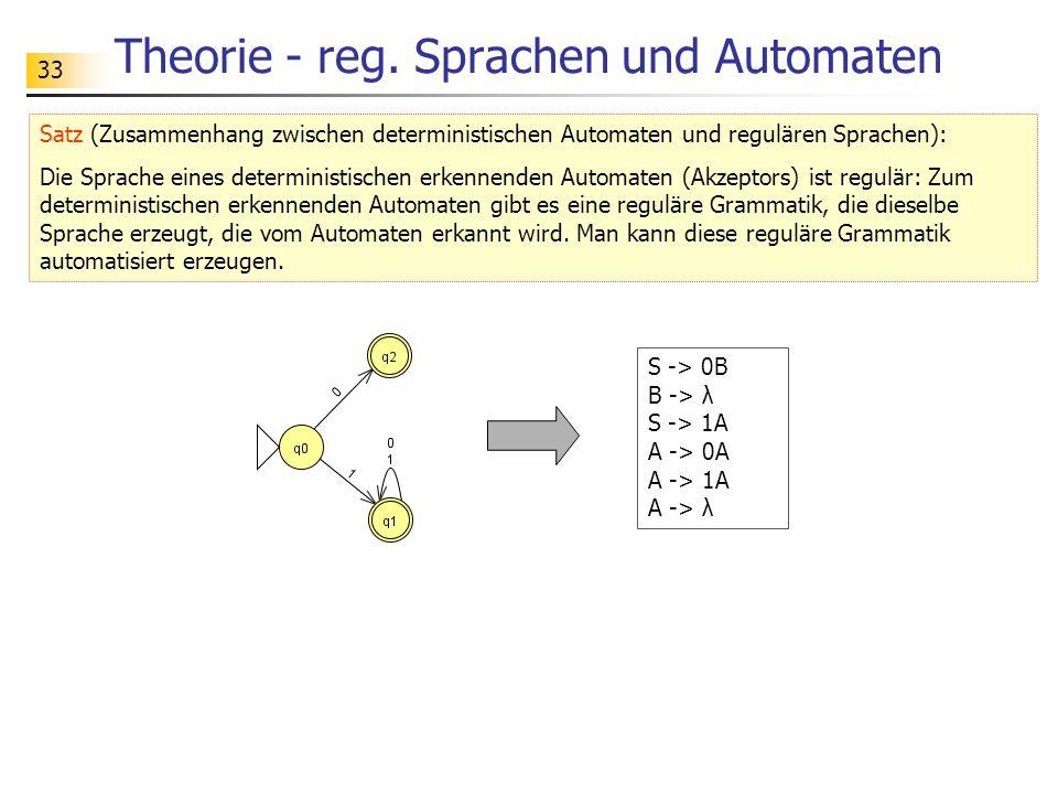 Theorie - reg. Sprachen und Automaten