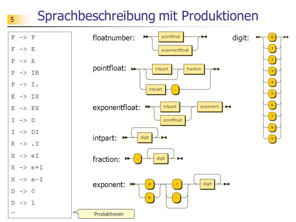 Sprachbeschreibung mit Produktionen