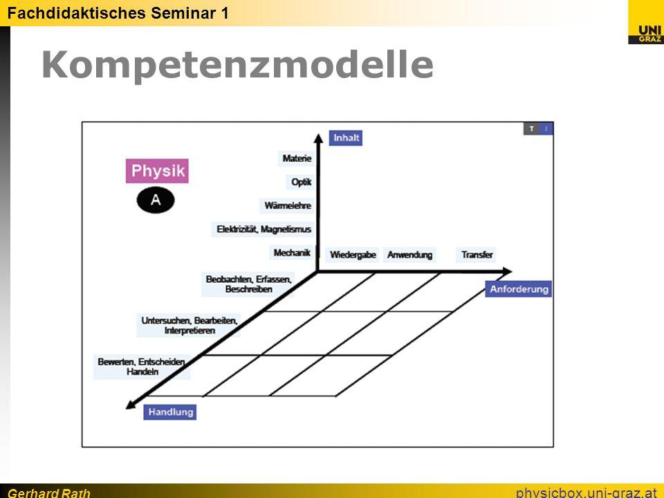 Kompetenzmodelle