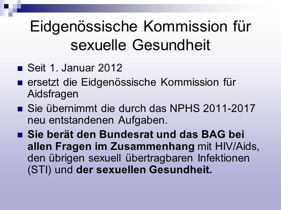 Eidgenössische Kommission für sexuelle Gesundheit
