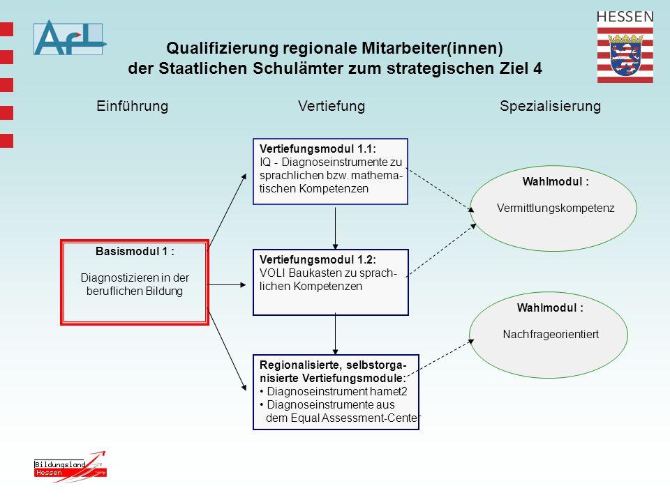 Qualifizierung regionale Mitarbeiter(innen)