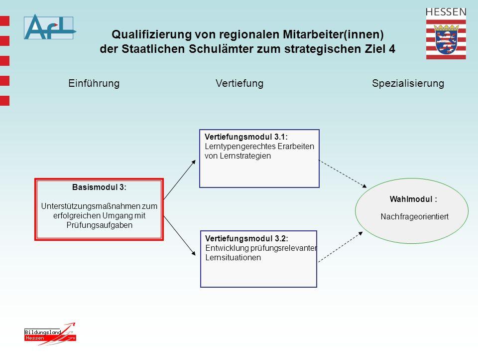 Qualifizierung von regionalen Mitarbeiter(innen)