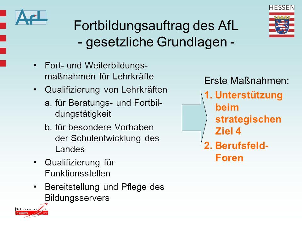 Fortbildungsauftrag des AfL - gesetzliche Grundlagen -