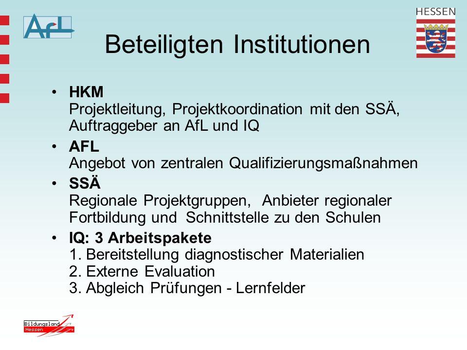 Beteiligten Institutionen