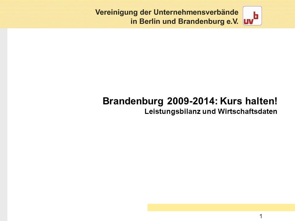 Brandenburg 2009-2014: Kurs halten