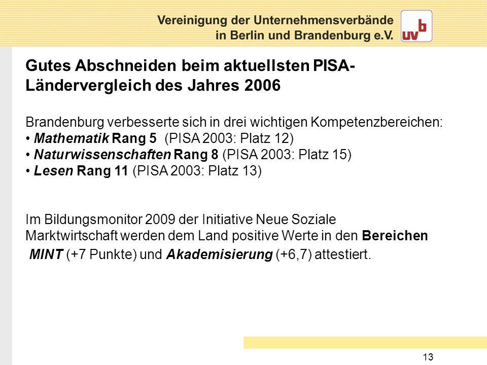 Gutes Abschneiden beim aktuellsten PISA-Ländervergleich des Jahres 2006