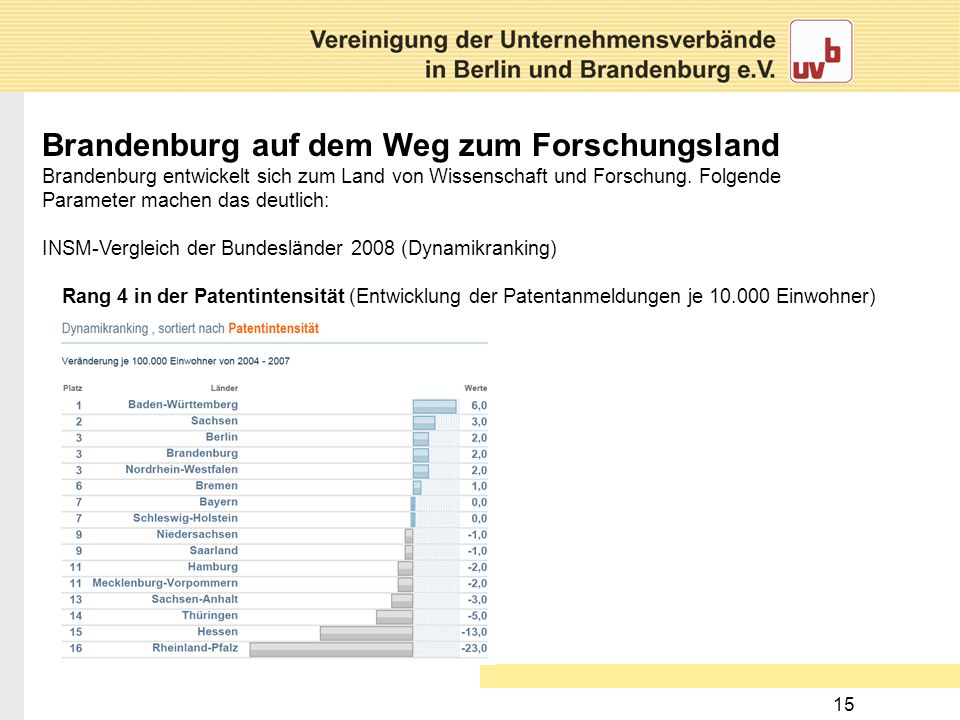 Brandenburg auf dem Weg zum Forschungsland