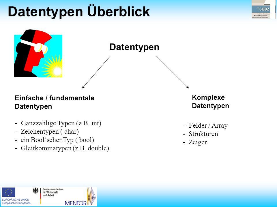 Datentypen Überblick Datentypen Einfache / fundamentale Datentypen