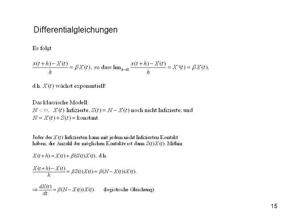 Differentialgleichungen