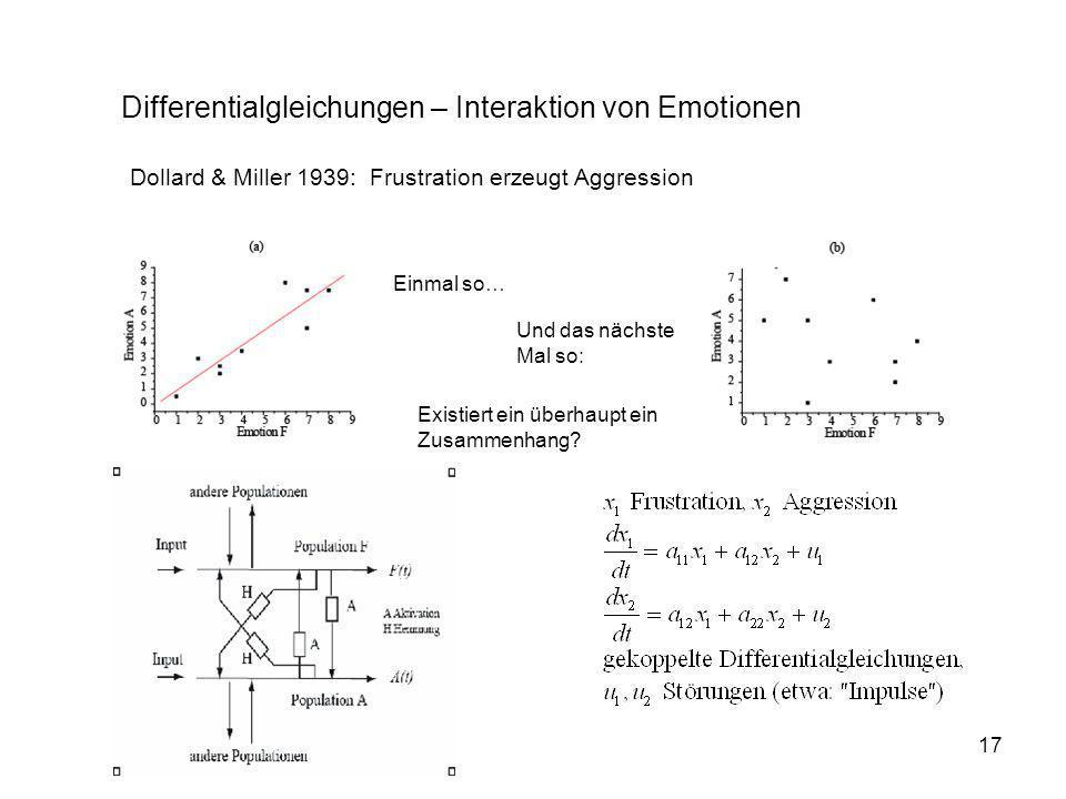 Differentialgleichungen – Interaktion von Emotionen