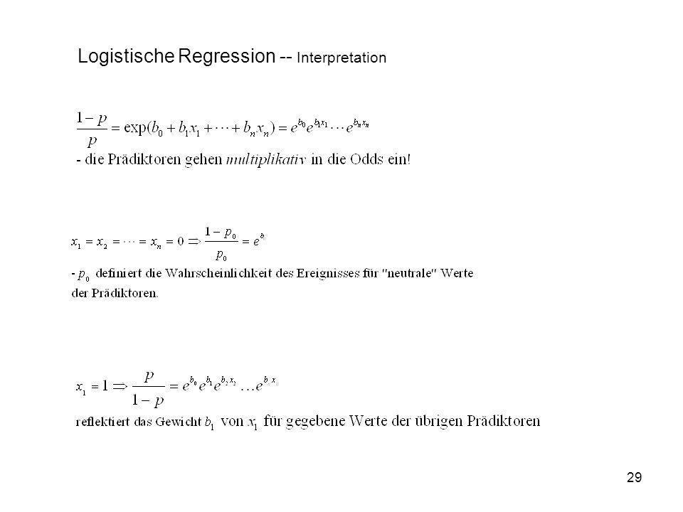 Logistische Regression -- Interpretation