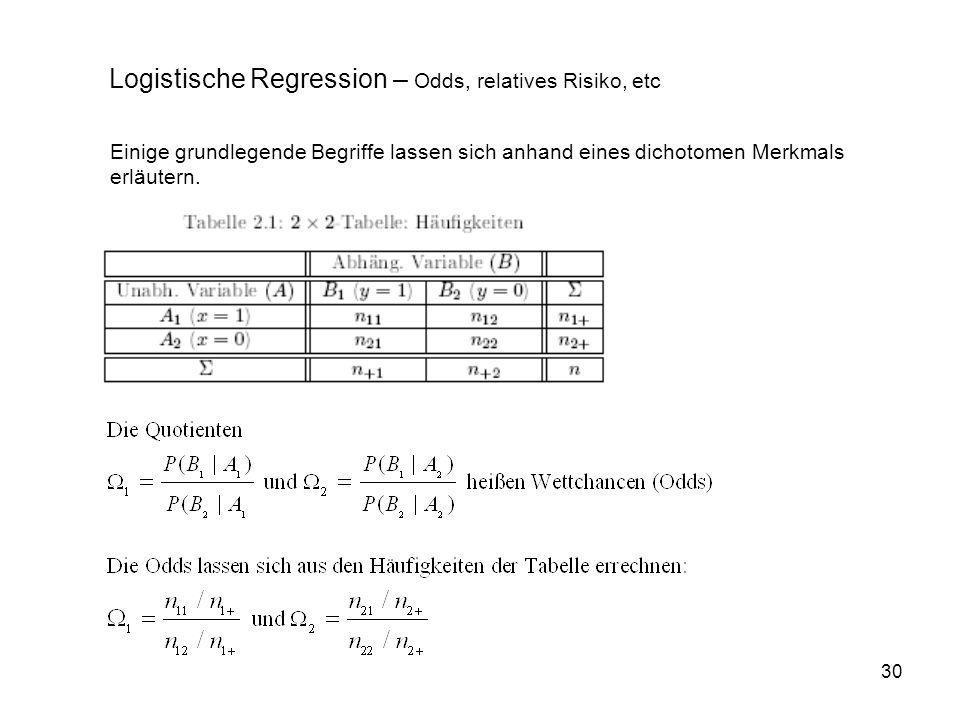 Logistische Regression – Odds, relatives Risiko, etc