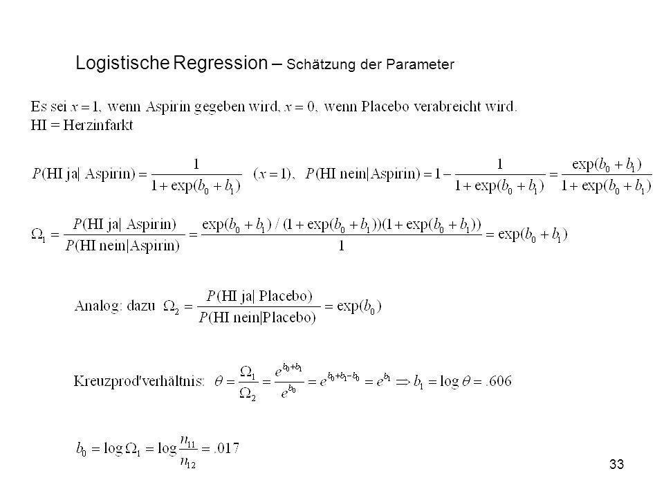 Logistische Regression – Schätzung der Parameter