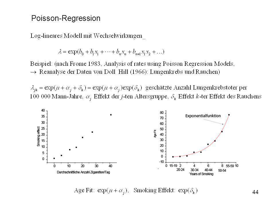 Poisson-Regression