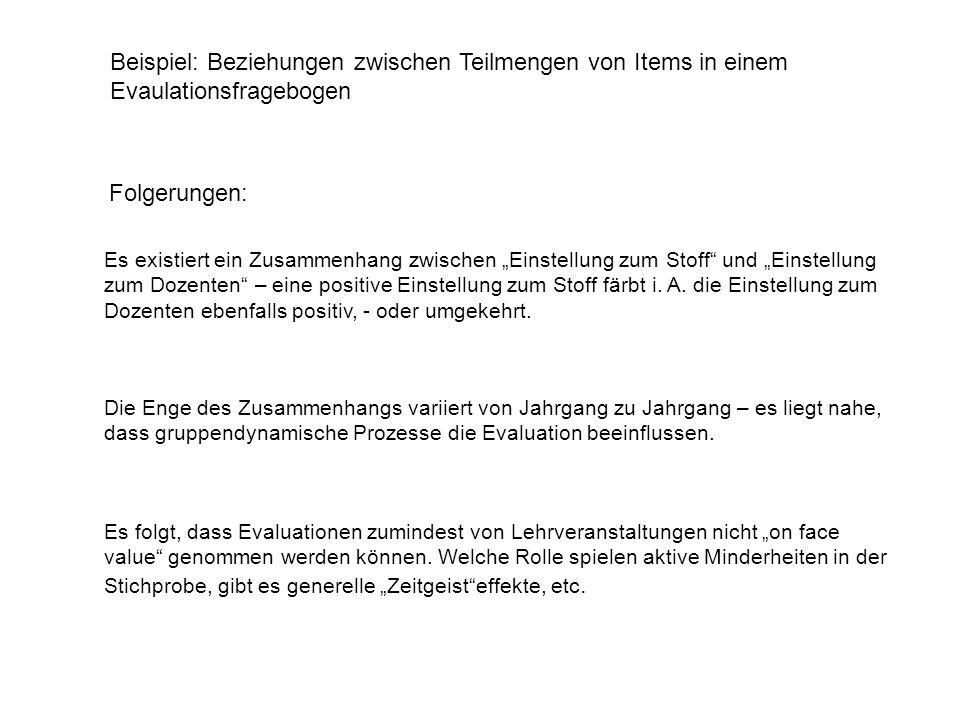 Beispiel: Beziehungen zwischen Teilmengen von Items in einem Evaulationsfragebogen