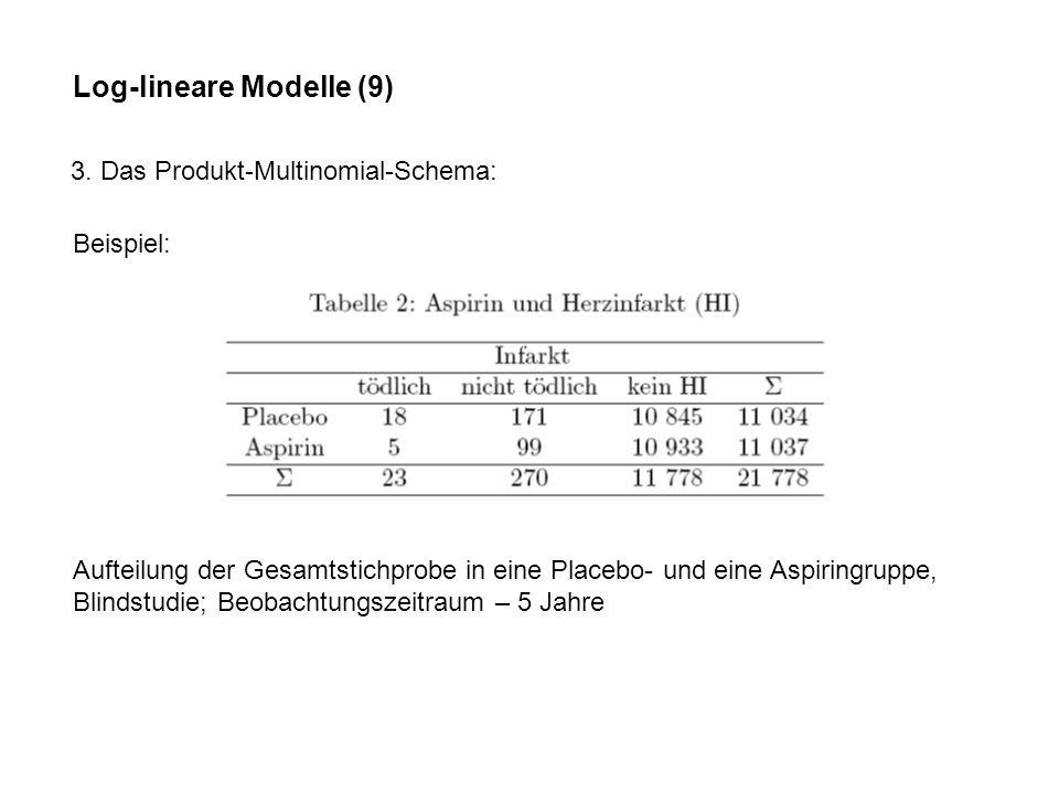 Log-lineare Modelle (9)