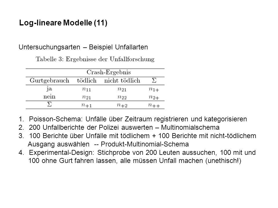 Log-lineare Modelle (11)