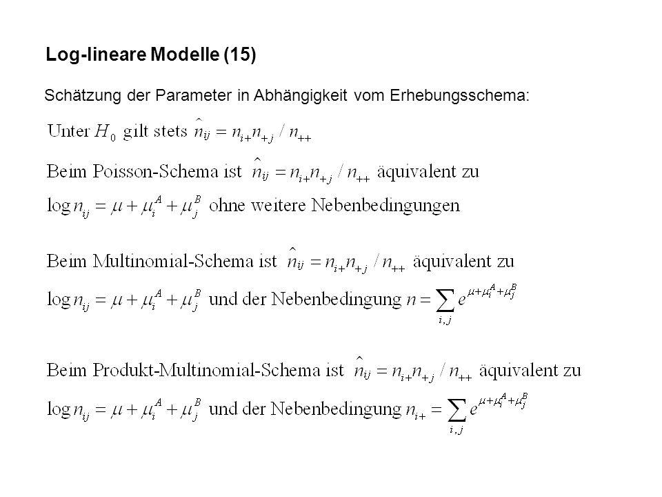 Log-lineare Modelle (15)