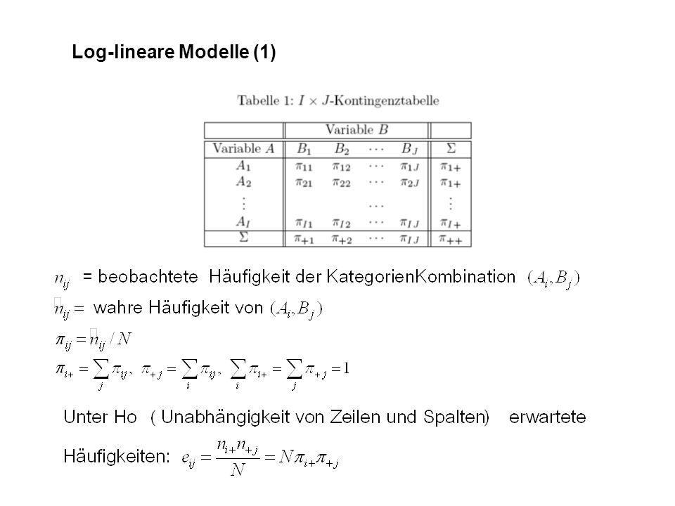 Log-lineare Modelle (1)