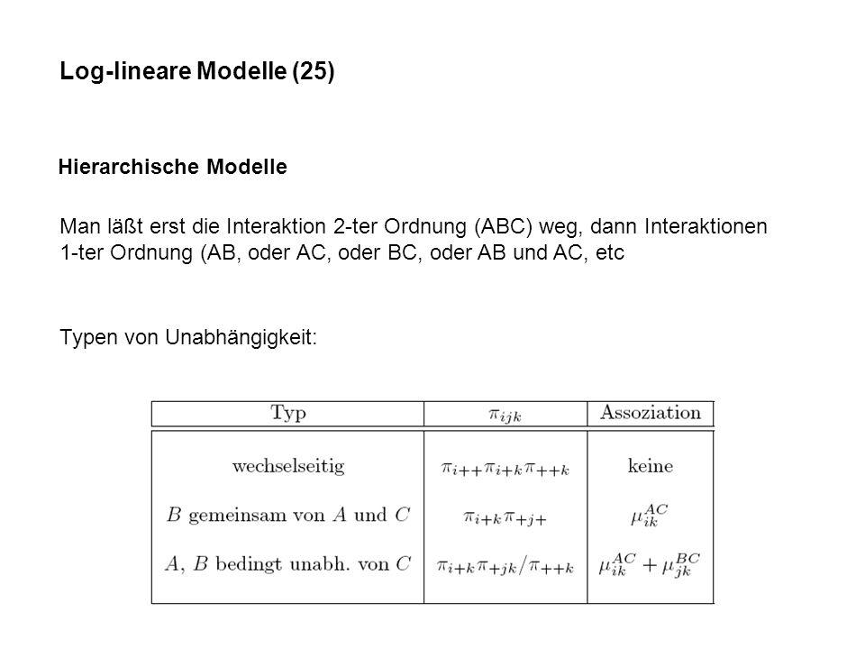 Log-lineare Modelle (25)