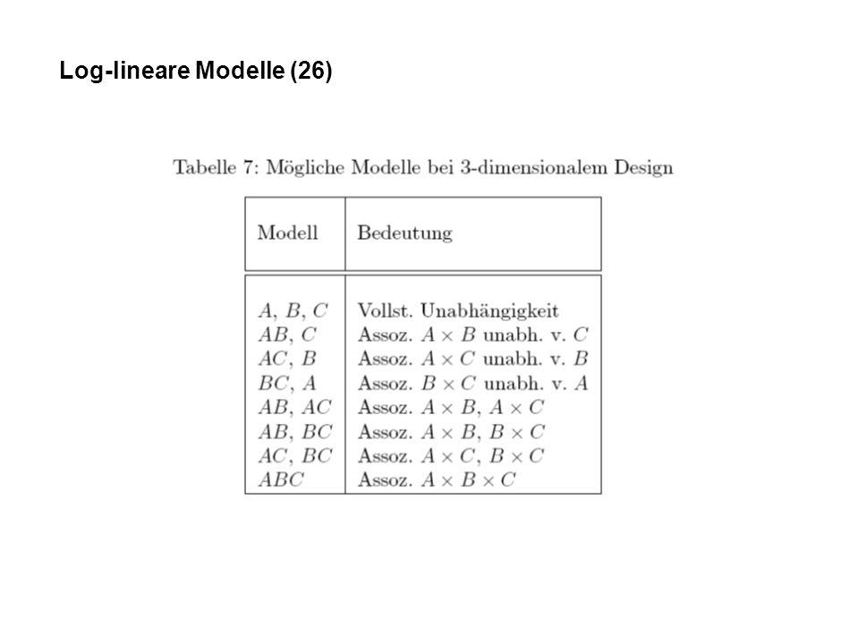 Log-lineare Modelle (26)