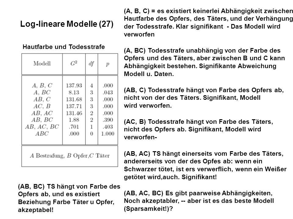 Log-lineare Modelle (27)