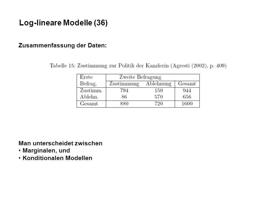 Log-lineare Modelle (36)