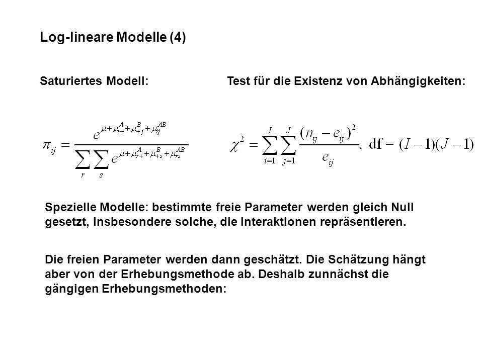 Log-lineare Modelle (4)