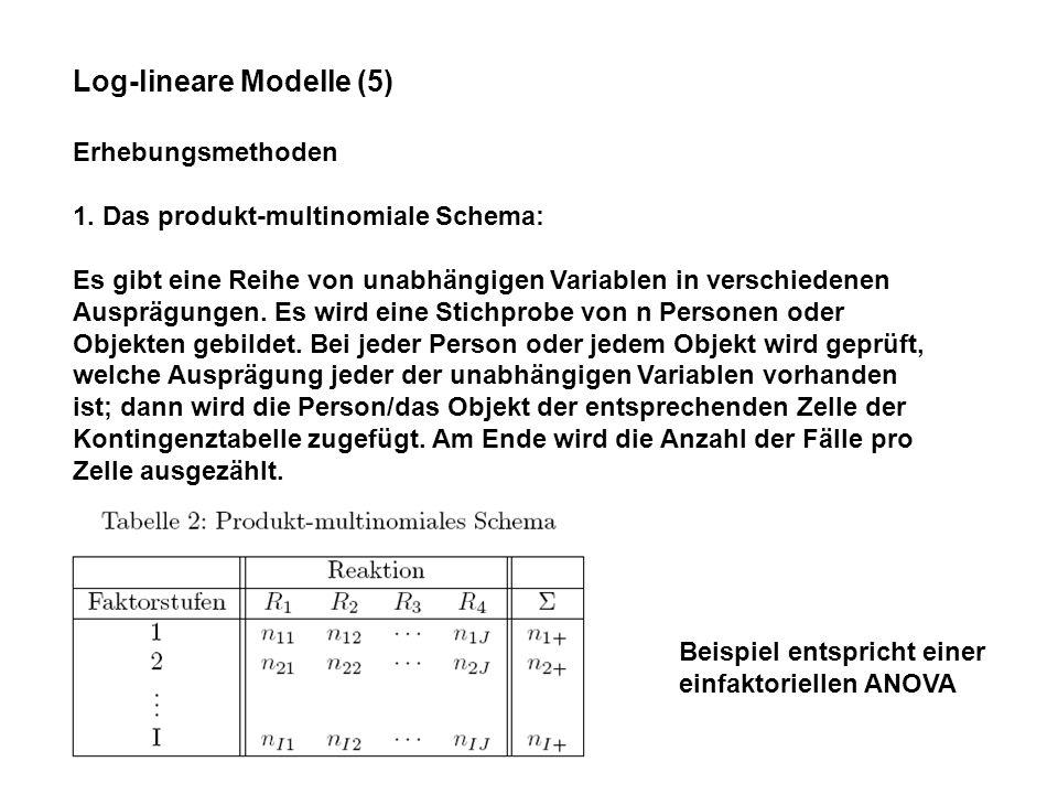 Log-lineare Modelle (5)