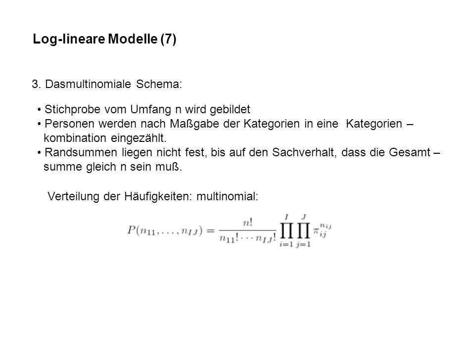 Log-lineare Modelle (7)