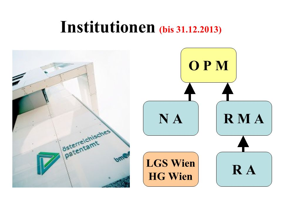 Institutionen (bis )