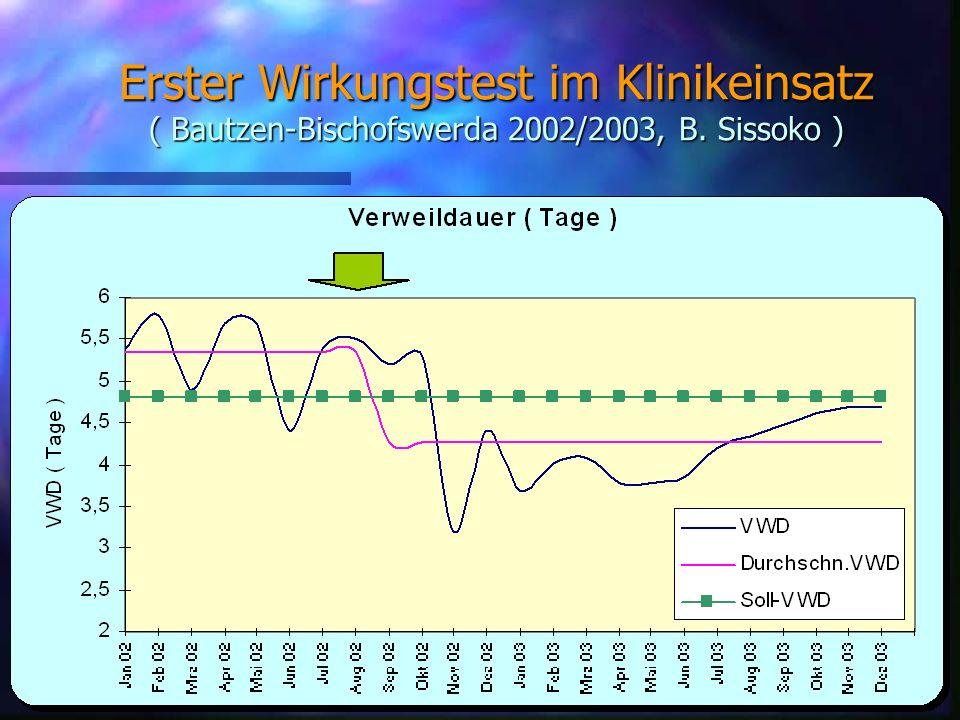 Erster Wirkungstest im Klinikeinsatz ( Bautzen-Bischofswerda 2002/2003, B. Sissoko )