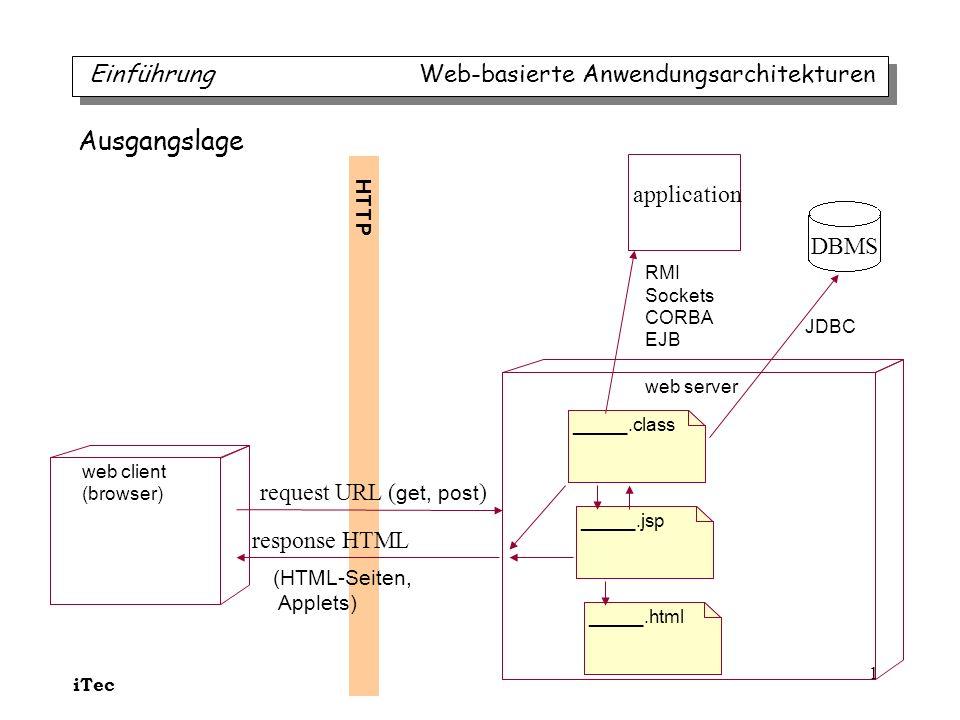 Ausgangslage Einführung Web-basierte Anwendungsarchitekturen