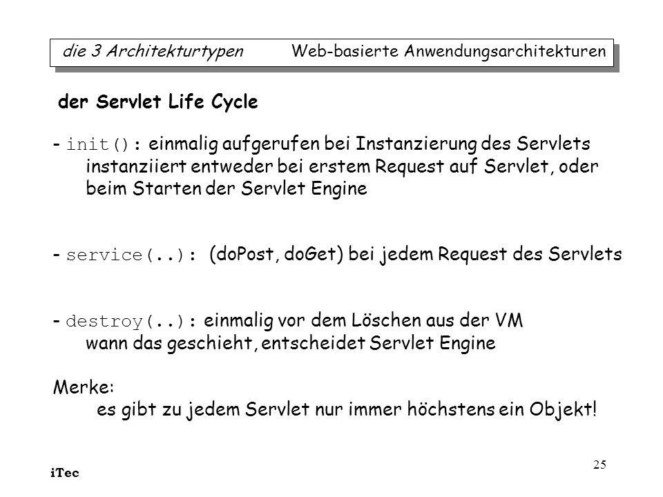 init(): einmalig aufgerufen bei Instanzierung des Servlets