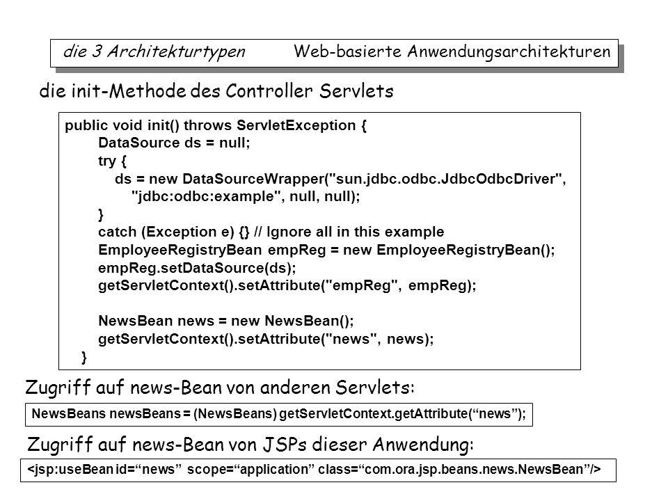 die init-Methode des Controller Servlets