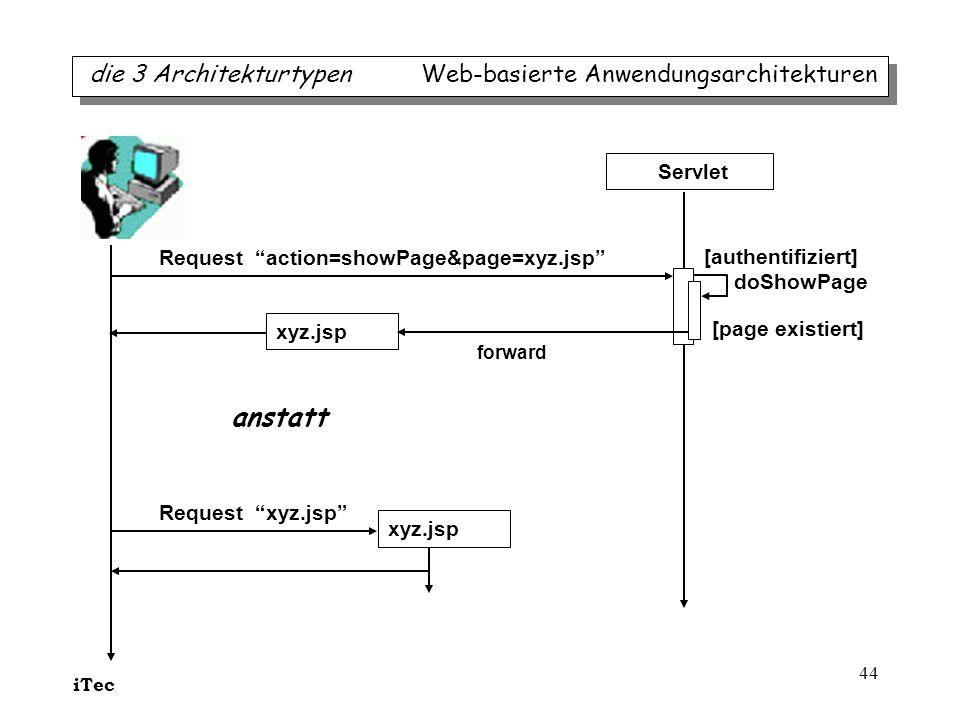 anstatt die 3 Architekturtypen Web-basierte Anwendungsarchitekturen