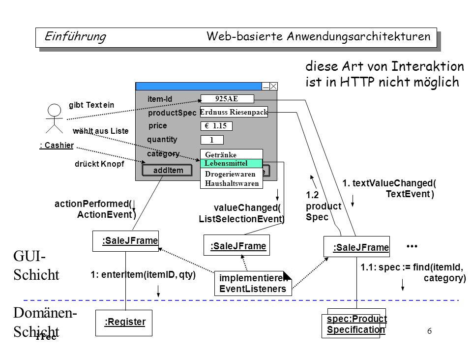... GUI- Schicht Domänen- diese Art von Interaktion