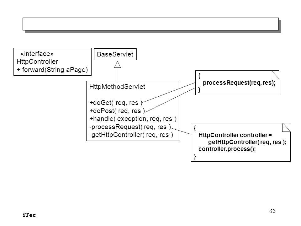 + forward(String aPage) BaseServlet