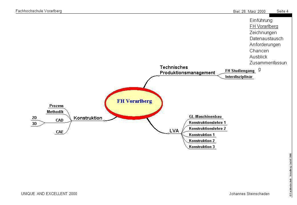Einführung FH Vorarlberg Zeichnungen Datenaustausch Anforderungen Chancen Ausblick Zusammenfassung