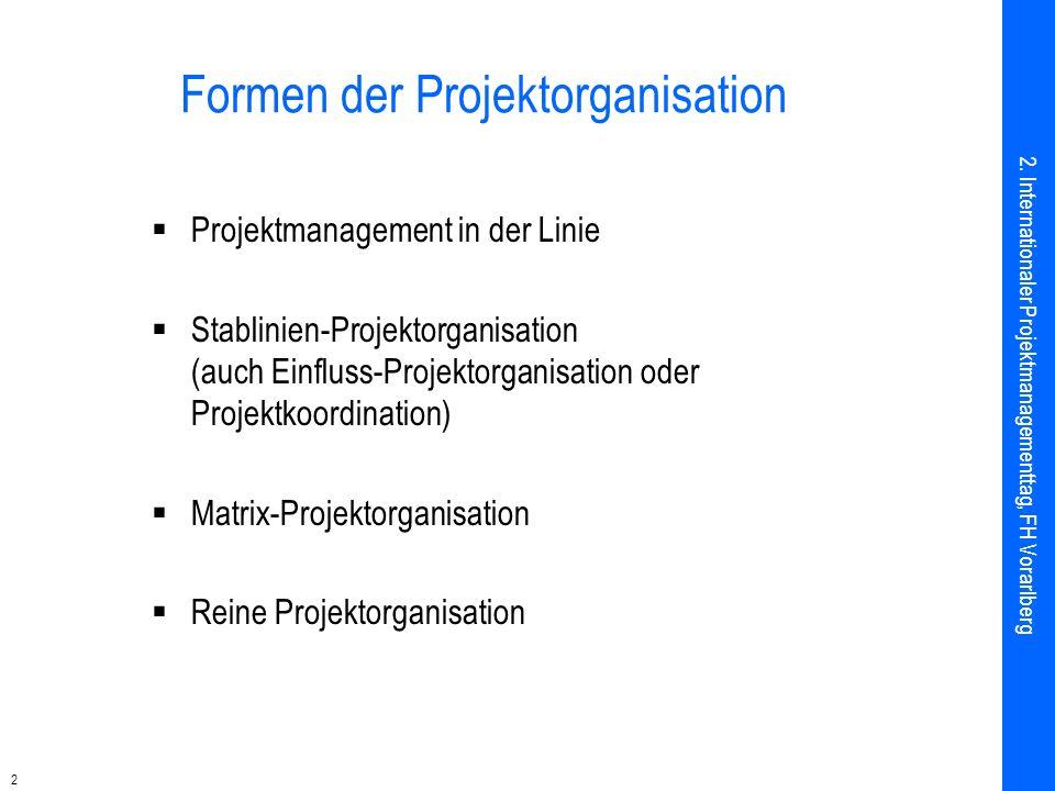 Formen der Projektorganisation
