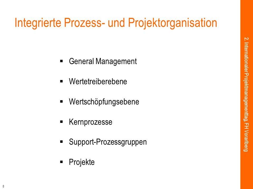Integrierte Prozess- und Projektorganisation