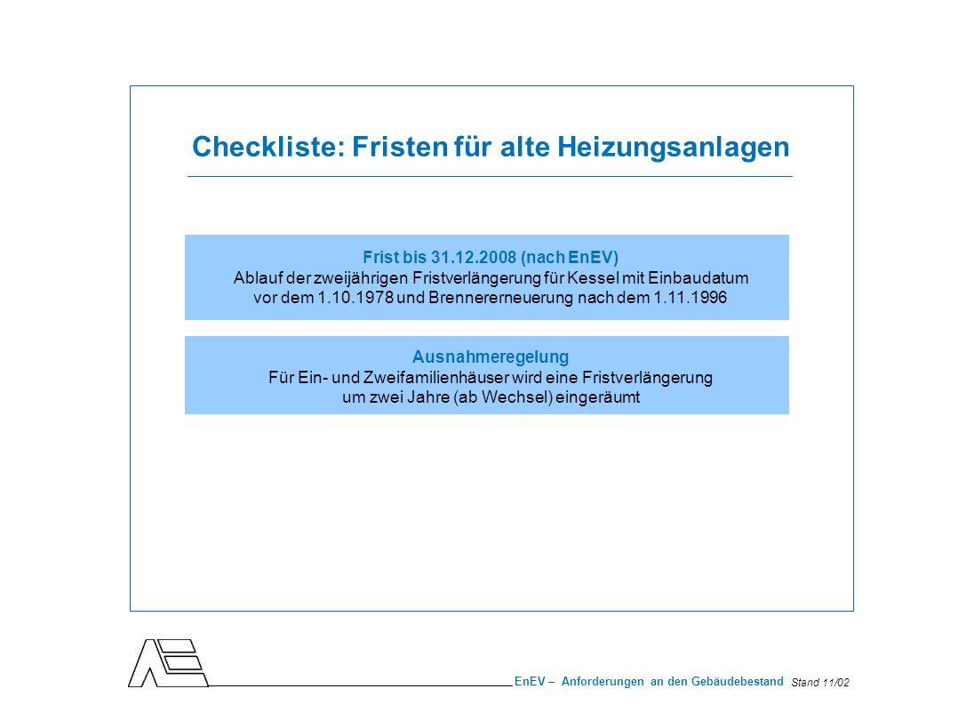 Checkliste: Fristen für alte Heizungsanlagen